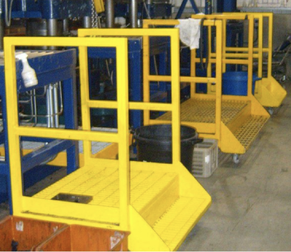 Factory Platforms